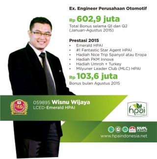 Testimoni Kesuksesan Agen HNI HPAI, Bapak Wisnu Wijaya meraih 100 juta perbulan