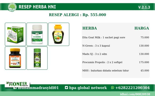 Resep Obat Herbal Untuk alergi Secara Alami HNI HPAI