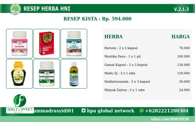 Jual Resep Obat Herbal Kista Payudara di Bandung – Hub Wa 082221200304